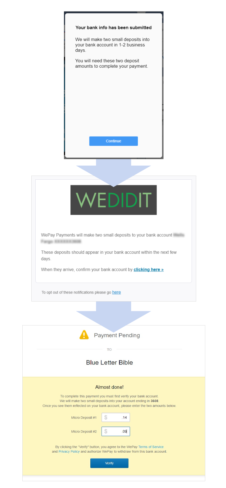 Bank verification process with WeDidIt
