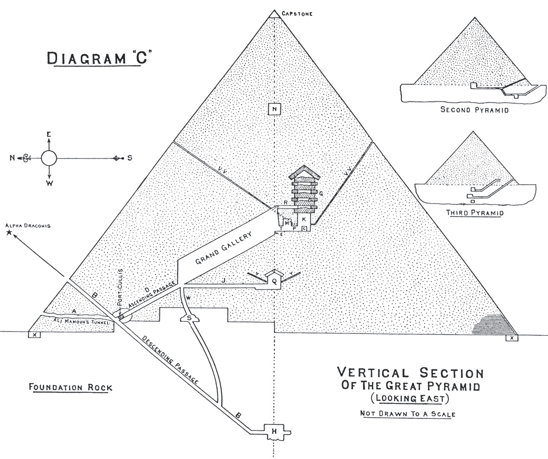 chapter 32 the dispensational teaching of the great pyramid Dragon Ball Multiverse for over 10 centuries the great pyramid remained as to its construction paratively unknown in a d 1865 prof piazzi smyth astronomer royal of